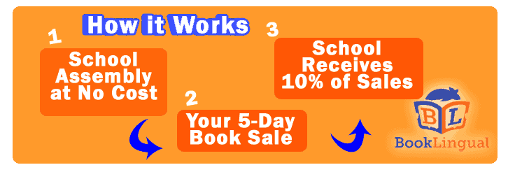 book_sale_fund_howitworks
