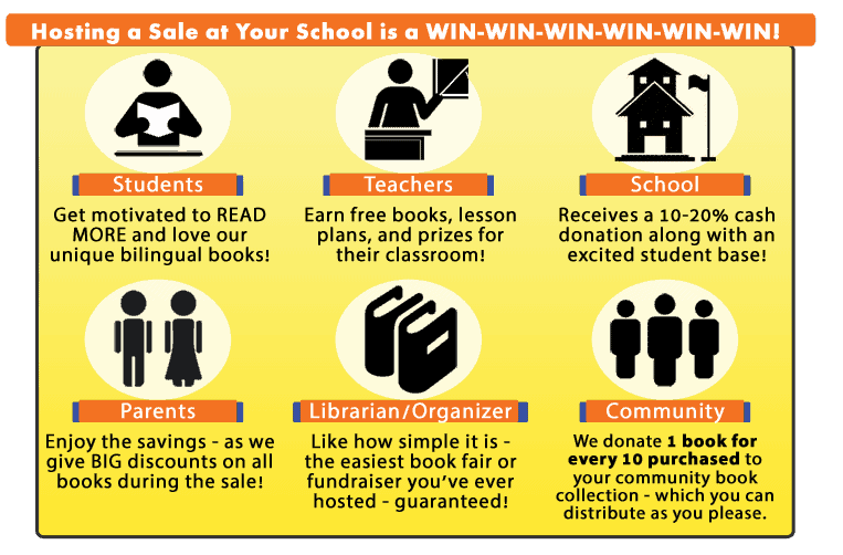 book_sale_winwinwin