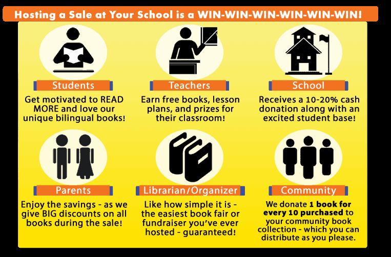 book_sale_winwinwin