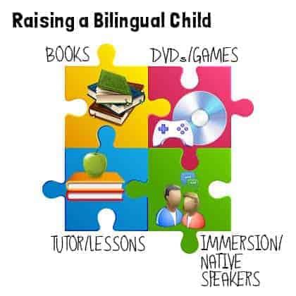 BookLingual: Raising kids bilingual.
